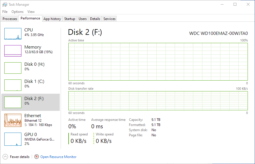 Drive de 10 TB WD100EMAZ en el Task Manager de Windows