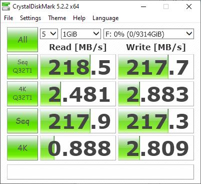 Benchmark del drive WD de 10TB EMAZ
