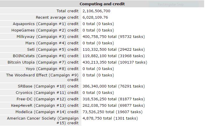 Bitcoin Utopia Statistics 2-3-2017