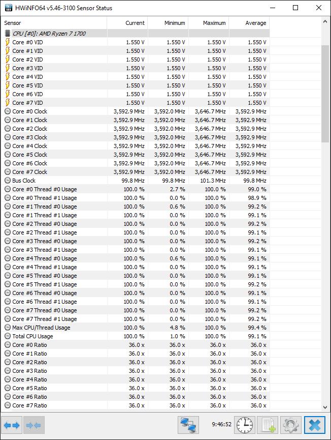 AMD Ryzen 7 1700 3.6Ghz HWInfo 1