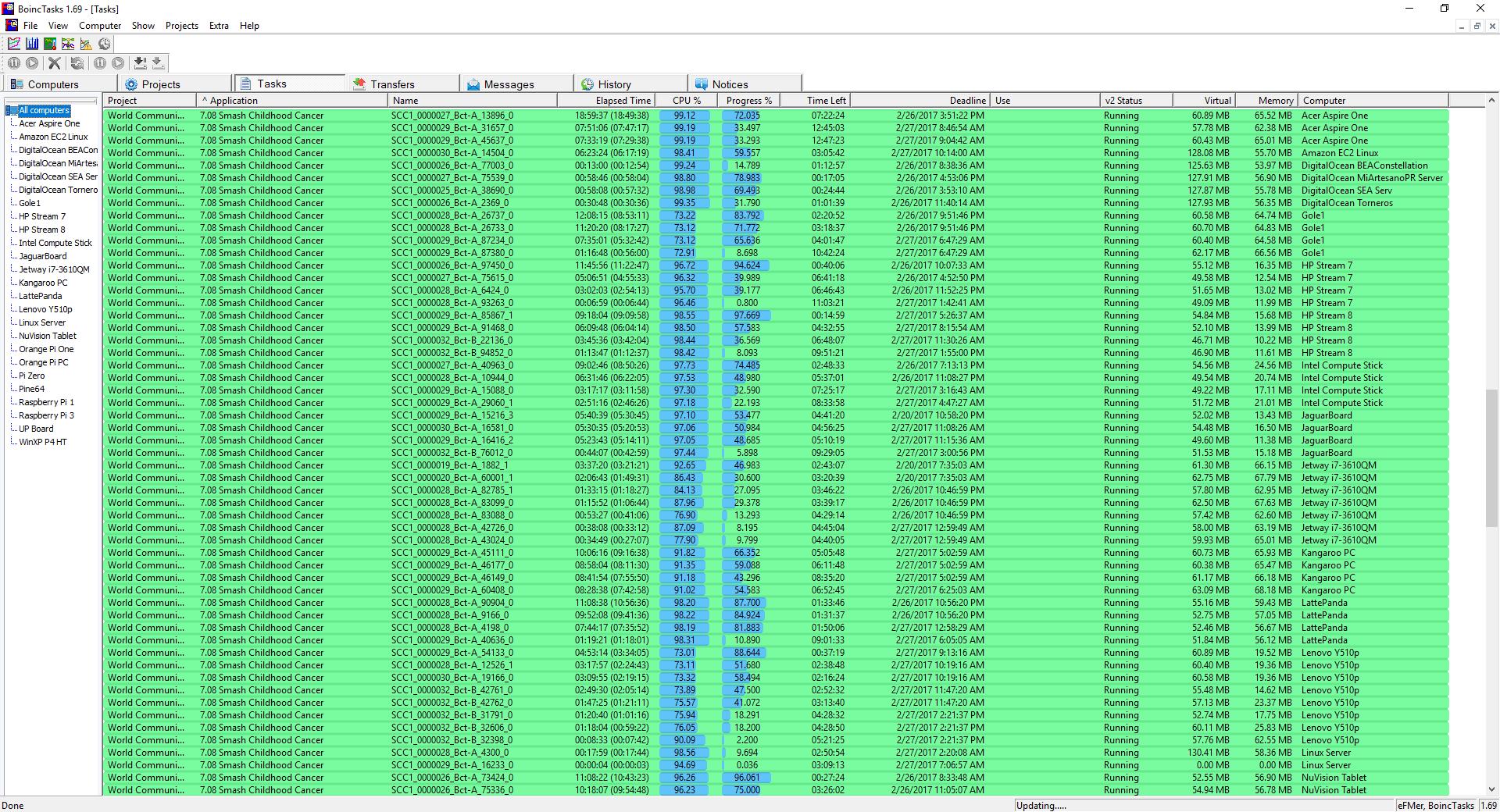 BOINC Tasks in BOINCTasks