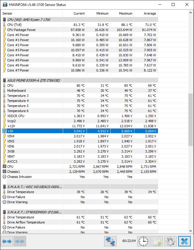 Hardware Upgrades - AMD Ryzen 7 1700 build - 4