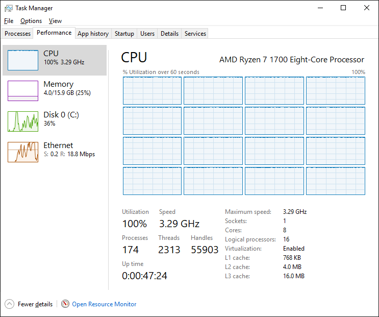 Task Manager with the AMD Ryzen 7 1700