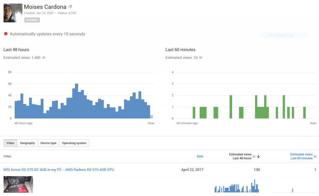 2600+ view Youtube MSI video realtime