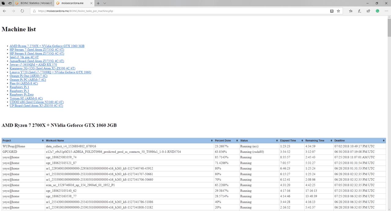 BOINC Statistics Website Update 3