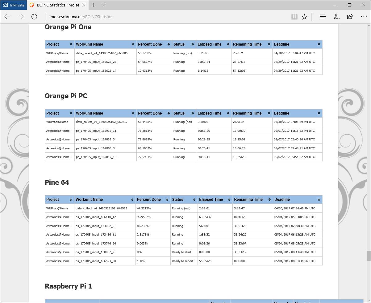 BOINC Tasks on Website 4