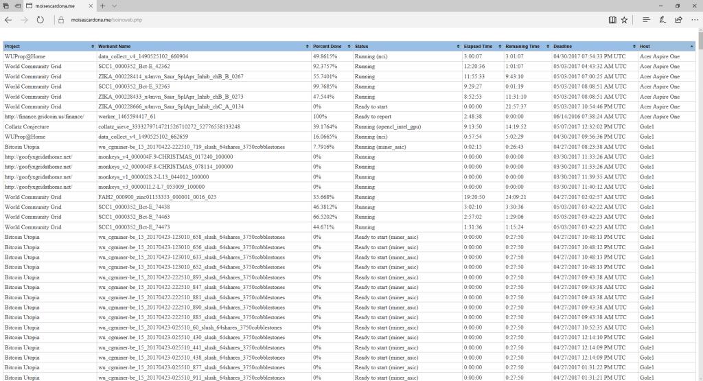 BOINC Tasks on Website 7
