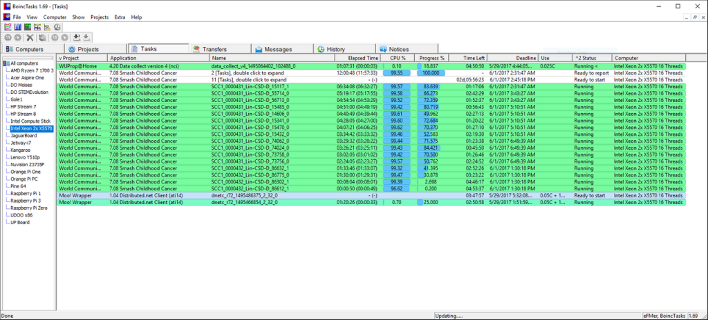 Intel X5570 BOINC