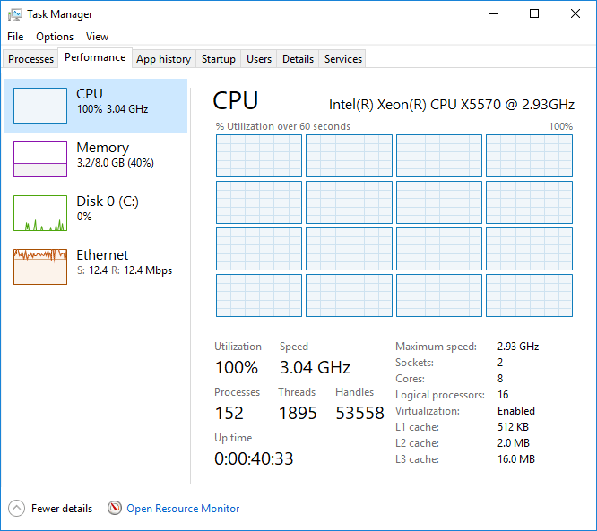 Intel Xeon X5570 Task Manager