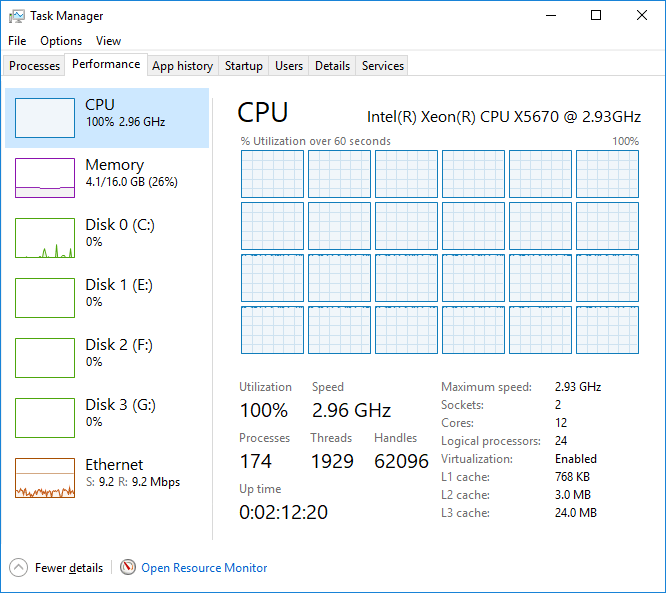 Intel Xeon X5670 - 29