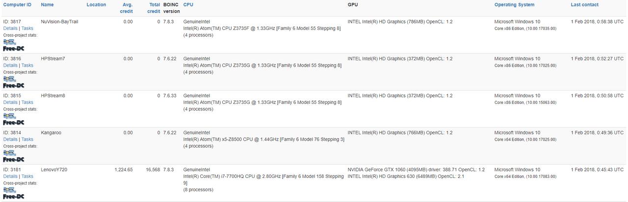OLDK1 100K Credits Badge Stats 1