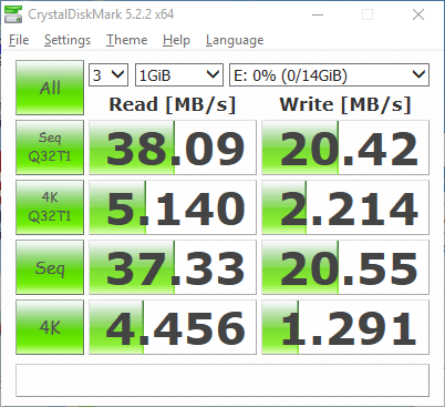 Sandisk Ultra Flair 16GB Benchmark - USB 2.0