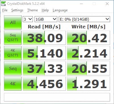 Sandisk Ultra Flair 16GB Benchmark - USB 2.0