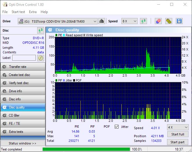 PlexDisc OPTODISC-R16-00 Optiarc AD-7561A 4x Scan Samsung SN-208AB 4x