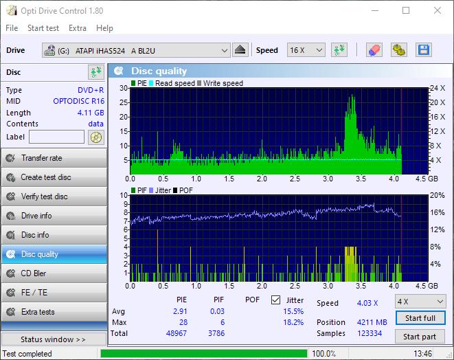 PlexDisc OPTODISC-R16-00 Optiarc AD-7561A 4x Scan iHAS524 4x