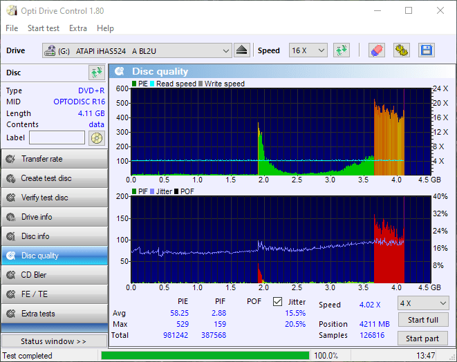 PlexDisc OPTODISC-R16-00 Optiarc AD-7561A Scan iHAS524 4x