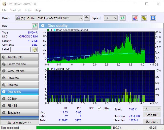 PlexDisc OPTODISC-R16-00 Optiarc AD-7740H Quality Scan Optiarc AD-7740H 8x