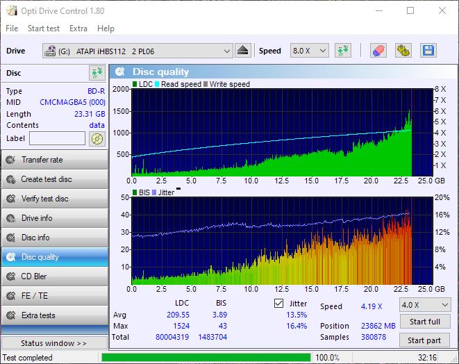 CMCMAG-BA5-000 Pioneer BDR-2212 12x LiteOn iHBS112