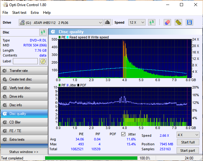 RITEK-S04-66 Optiarc AD-7561A Quality Scan LiteOn iHBS112 4xPNG