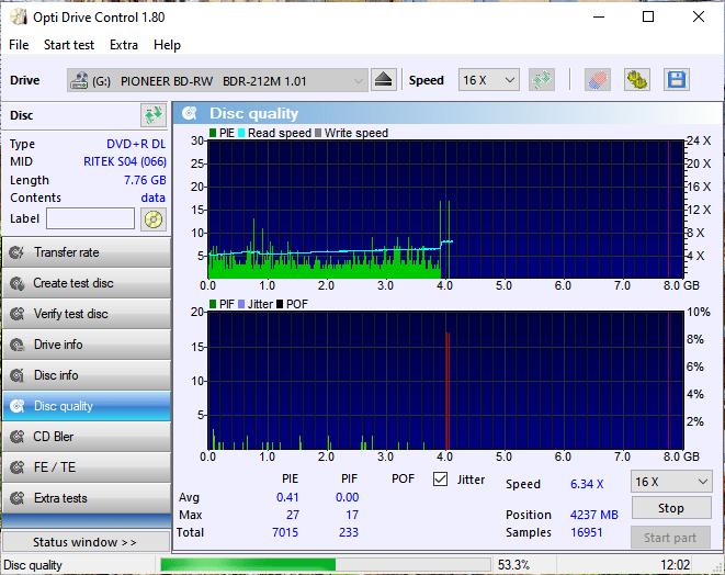RITEK-S04-66 Optiarc AD-7561A Quality Scan Pioneer BDR-2212