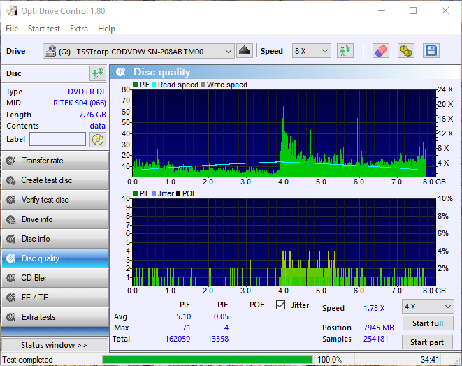 RITEK-S04-66 Optiarc AD-7561A Quality Scan Samsung SN-208AB 4xPNG