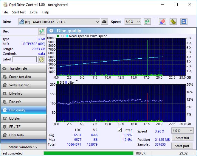 SmartBuy RITEK-BR2-000 Burned in LG 8x Scanned in LiteOn iHBS112