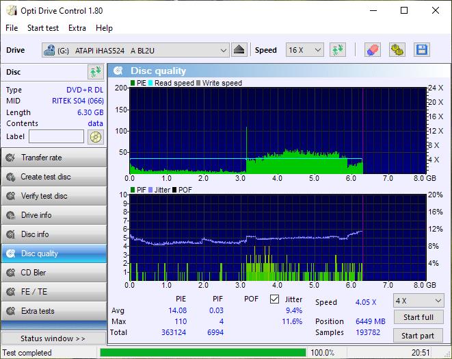 Smartbuy DVD+R DL RITEK-S04-66 Panasonic UJ-260 Scan Optiarc LiteOn iHAS524