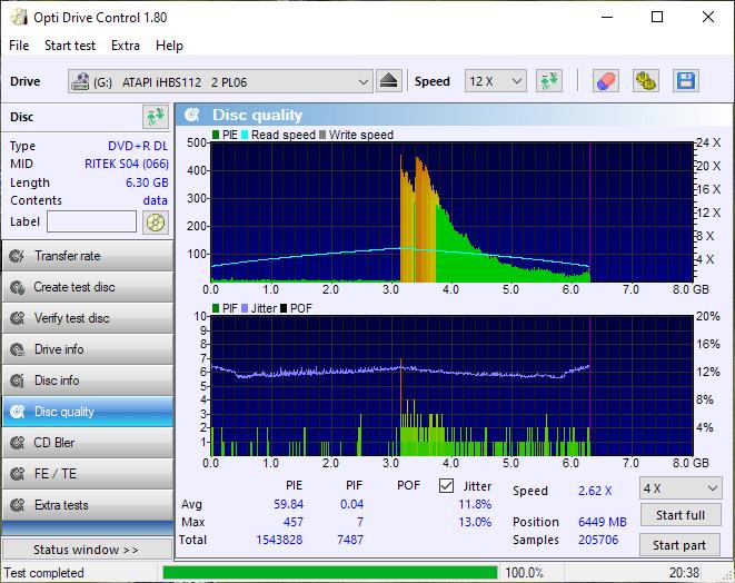 Smartbuy DVD+R DL RITEK-S04-66 Panasonic UJ-260 Scan Optiarc LiteOn iHBS112