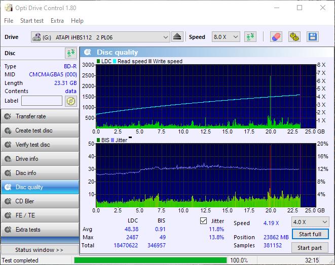CMCMAG-BA5-000 on LiteOn iHBS112 11