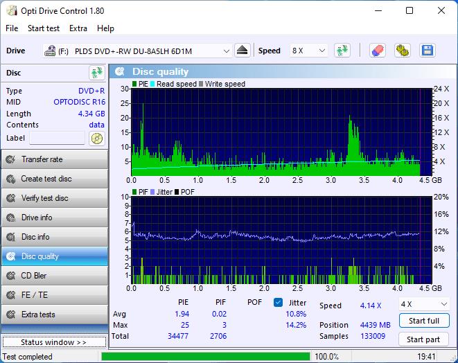 PlexDisc DVD+R on LiteOn DU-8A5LH 8x 14