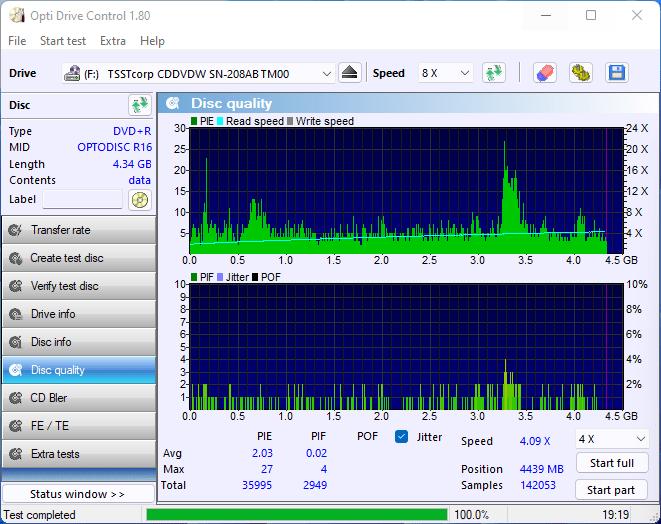 PlexDisc DVD+R on LiteOn DU-8A5LH 8x 15