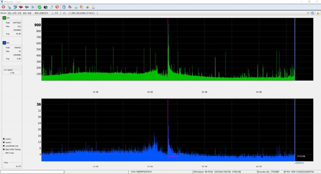 SpeedX BD-R DL Pioneer BDR-2212 15