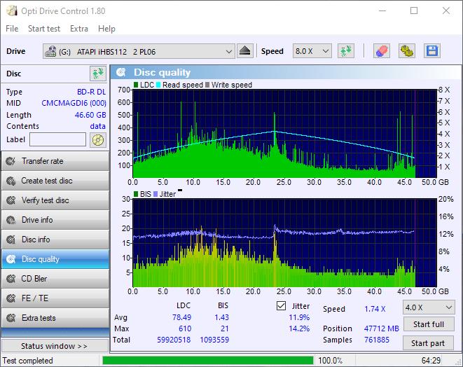 SpeedX BD-R DL Pioneer BDR-2212 6x 13