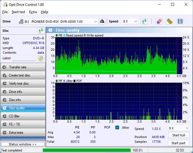 PlexDisc DVD+R on LiteOn DU-8A5LH 8x 19