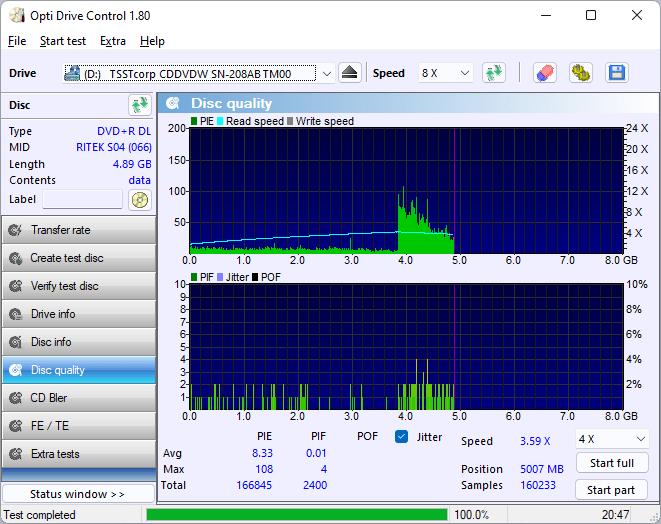 SmartBuy RITEK-S04-66 LiteOn DU-8A5LH 14